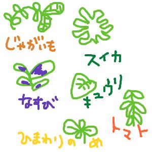 Cocolog_oekaki_2011_05_24_02_50